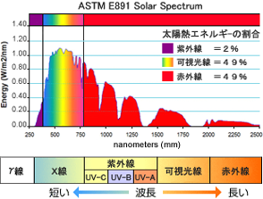 astm-e-86.png